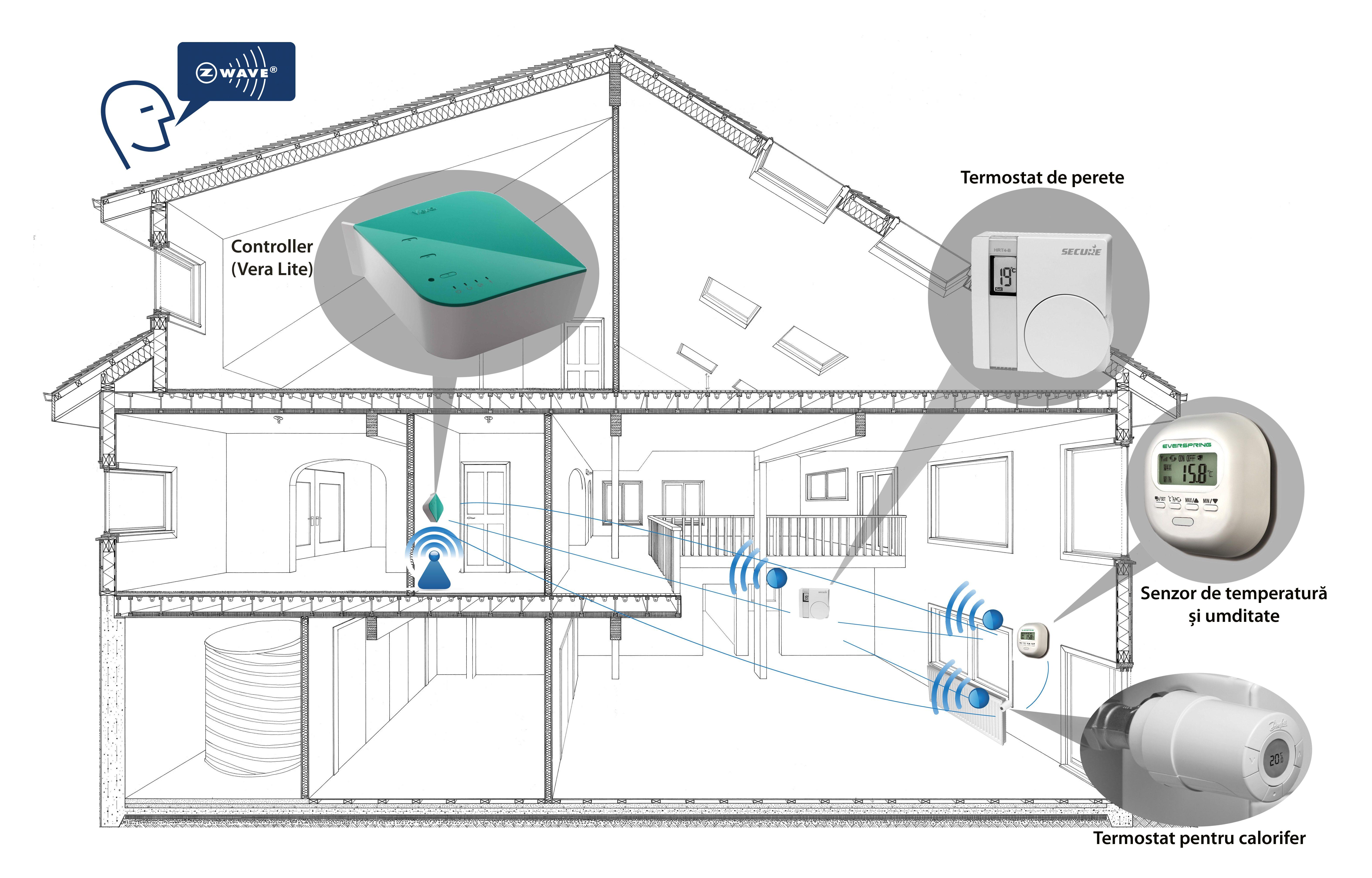 Controlul umiditatii protejeaza casa de poluatorii interni